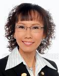 Catherine Pang R017886E 96804288